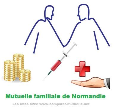 mutuelle normandie familiale