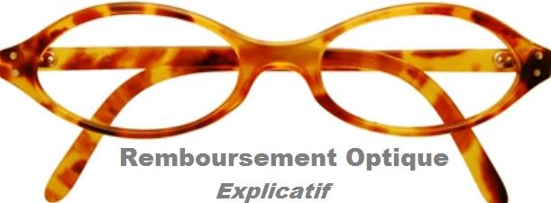 lunette sécu